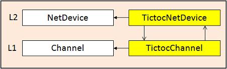 tictoc_module.png